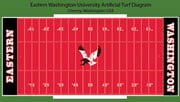 IF EWU can raise enough money, they plan on installing red turf at Woodward Field as shown in this diagram (EWU Athletics)