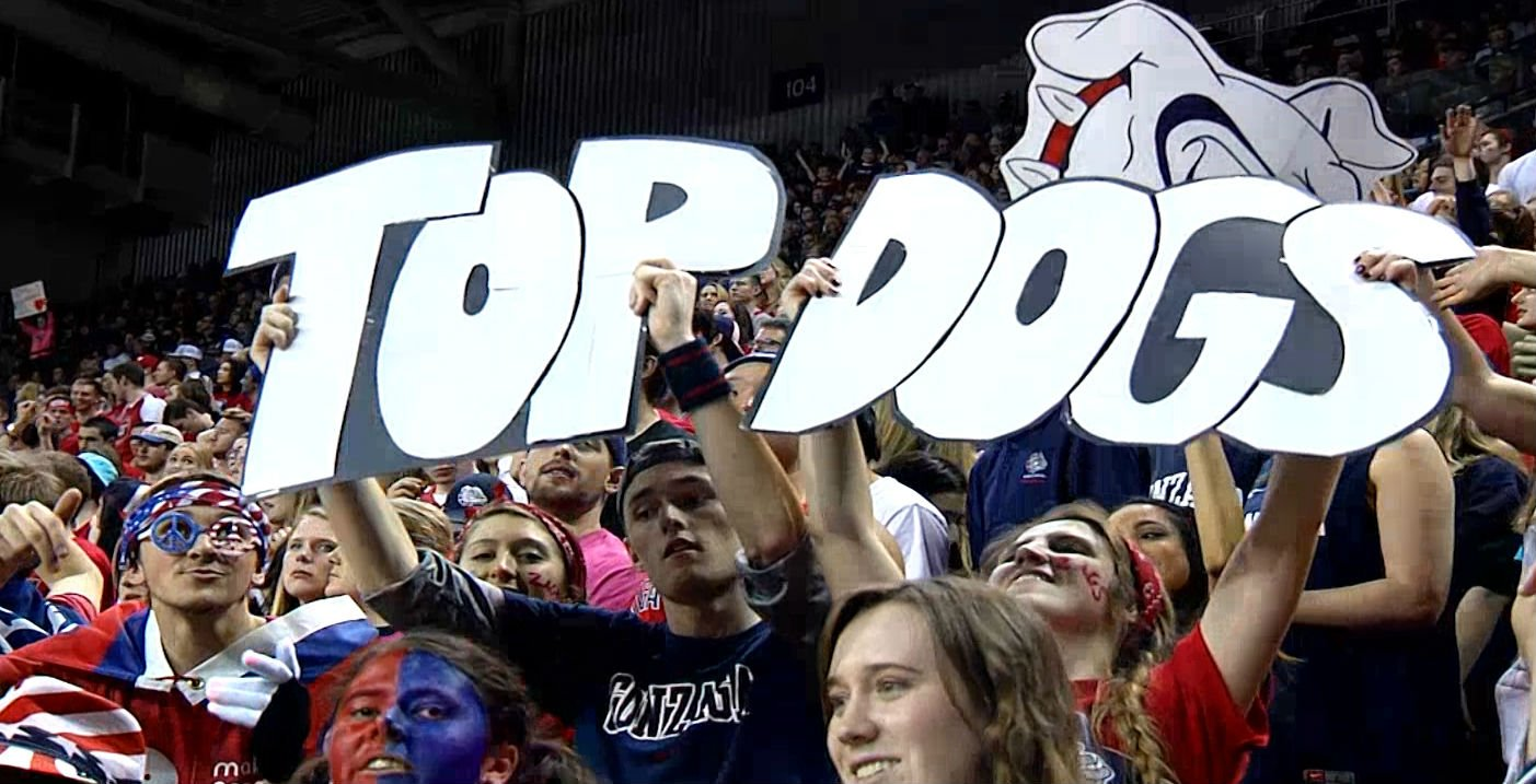Gonzaga #1 in AP Top 25 Poll for 3rd Straight Week