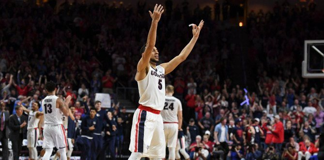 Gonzaga Wins WCC Title, Makes 19th Straight NCAA Tournament Appearance