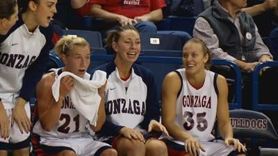 Gonzaga currently sits in first place in the WCC with a perfect 5-0 record (Photo: SWX)
