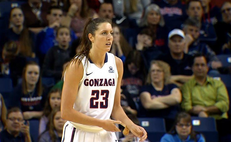 Kudron ranks 10th all-time in rebounds for Gonzaga