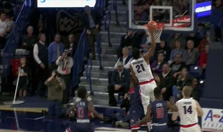 No. 17 Gonzaga gets their 2nd win of year