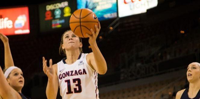 Photo: Gonzaga Athletics