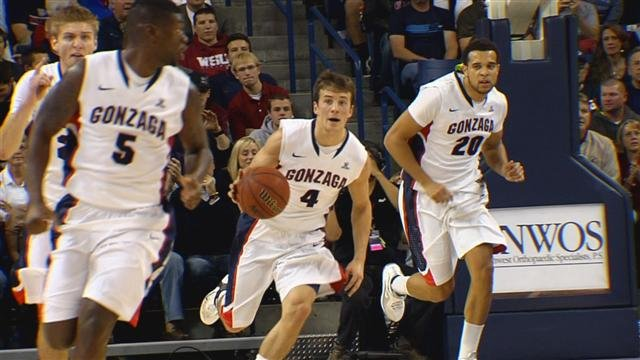 Gonzaga beat Washington State 89-81 Monday night at The Kennel. (Photo: SWX)