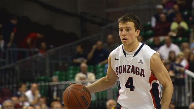 © Kevin Pangos and the Zags have tough games scheduled against Butler, West Virginia, Kansas State and Baylor (Photo: SWX)