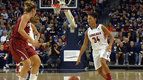 Gonzaga lost 69-41 to No. 1 Stanford on Sunday. (Photo: SWX)