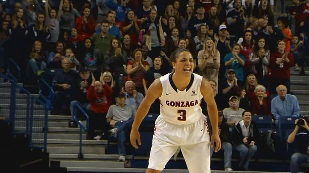 Gonzaga will play to get back on the winning track after last week's disappointing loss to Ohio State (Photo: SWX)