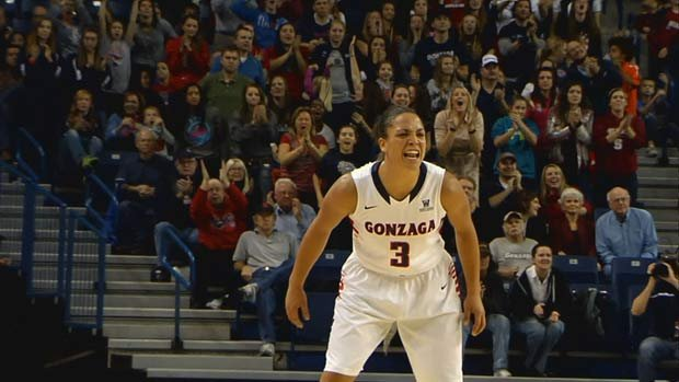 The Gonzaga women begin conference play Saturday at home against San Diego (Photo: SWX)