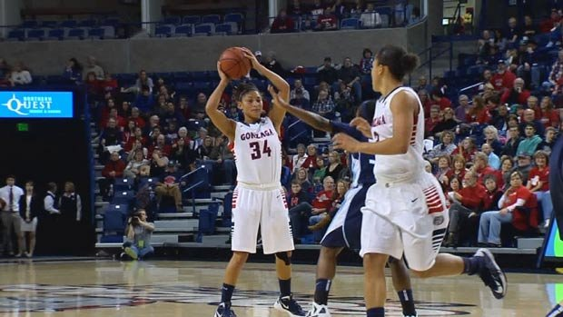 Gonzaga plays for a ninth-straight win and a little revenge over Saint Mary's Thursday night in Spokane (Photo: SWX)