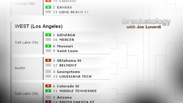 Joe Lunardi (ESPN) believes Gonzaga is worthy of a No. 1 seed in the NCAA Tournament .