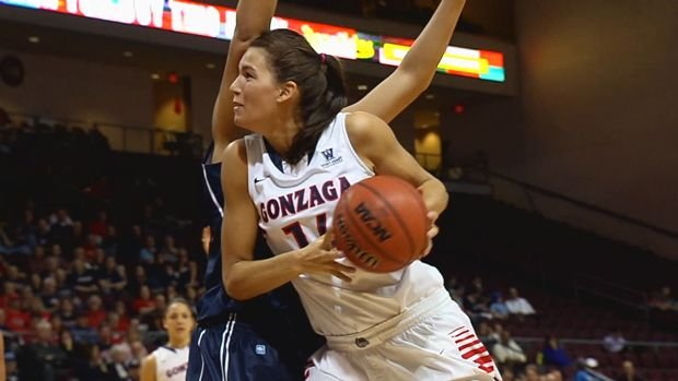 Sunny Greinacher had 10 points for Gonzaga, as the Bulldogs advance to the championship game.