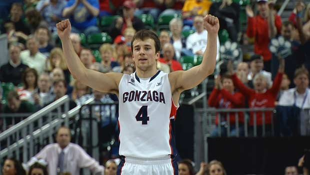 Gonzaga remained the top team in the nation Monday after receiving 54 first place votes in the AP writers poll (Photo: SWX)