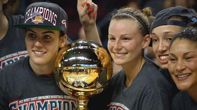 The WCC champion Gonzaga Bulldogs will face Iowa State in Spokane in the first round of the NCAA tournament.