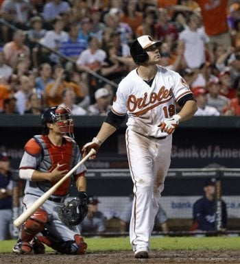 Former Spokane Indians first baseman Chris Davis is having a career year with the Orioles.