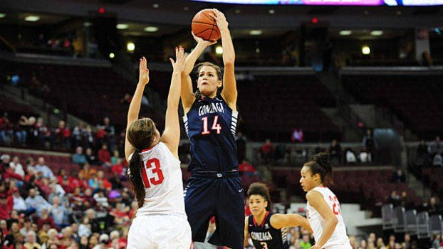 Sunny Greinacher led the Zags with 17 points in their win over Santa Clara on Sunday.