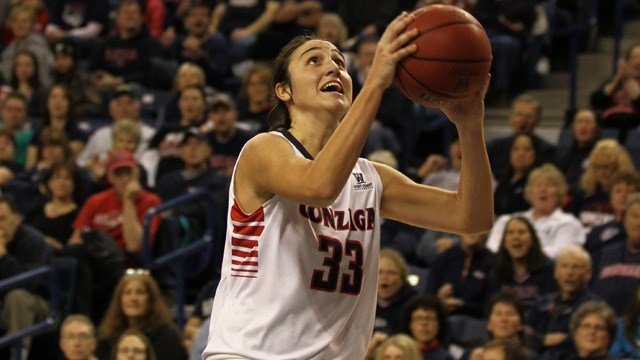 Lindsay Sherbert led Gonzaga with 16 points off the bench in the Zags win over Pepperdine.