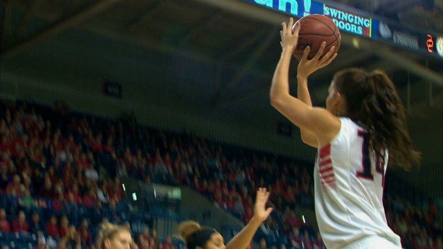 Sunny Greinacher nails one of her shots in Gonzaga's huge win over the Dons on Saturday.