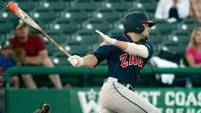 Gonzaga bounced back from an opening game loss to defeat Santa Clara 8-6 on Friday. (Photo: WCCP)