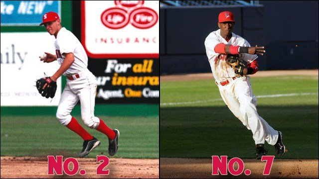 Two former Spokane shortstops who later turned into Texas Rangers second basemen go head-to-head in SWX's best-ever Spokane Indian contest. (Photo: Spokane Indians)