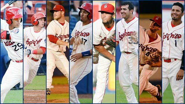Spokane will send a Northwest League-high eight players to the All-Star Game.