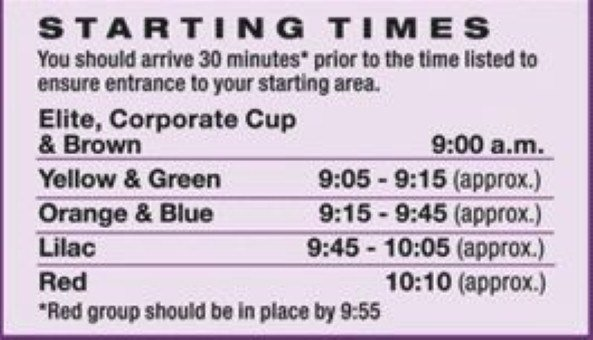 Starting times for all groups