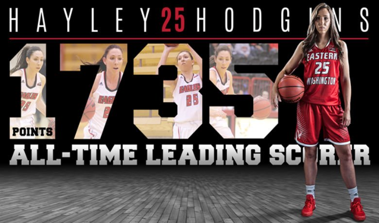 Ending the afternoon with 1,751 career points, Hodgins now places ninth on the Big Sky Conference all-time scoring list, just behind Weber State's Julie Gjersten.